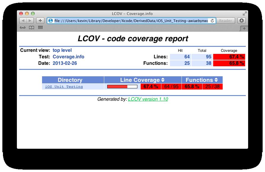 coverage1